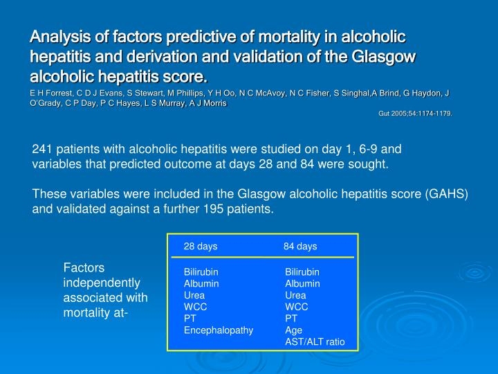 241 patients with alcoholic hepatitis were studied on day 1, 6-9 and