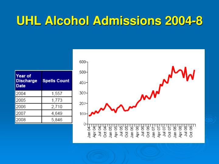 UHL Alcohol Admissions 2004-8