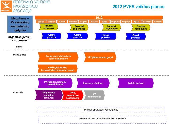 2012 PVPA