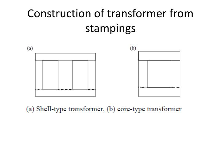 Construction of transformer from stampings