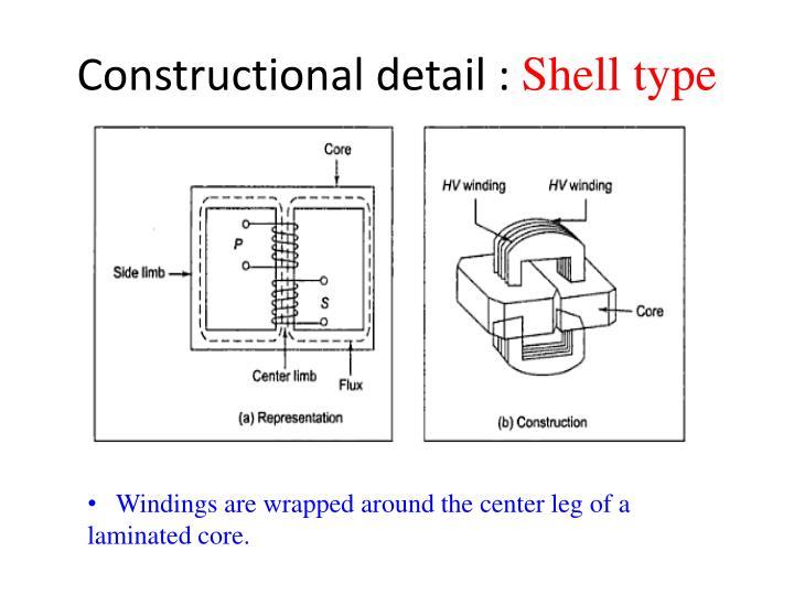 Constructional detail :