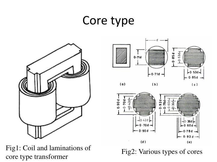 Core type