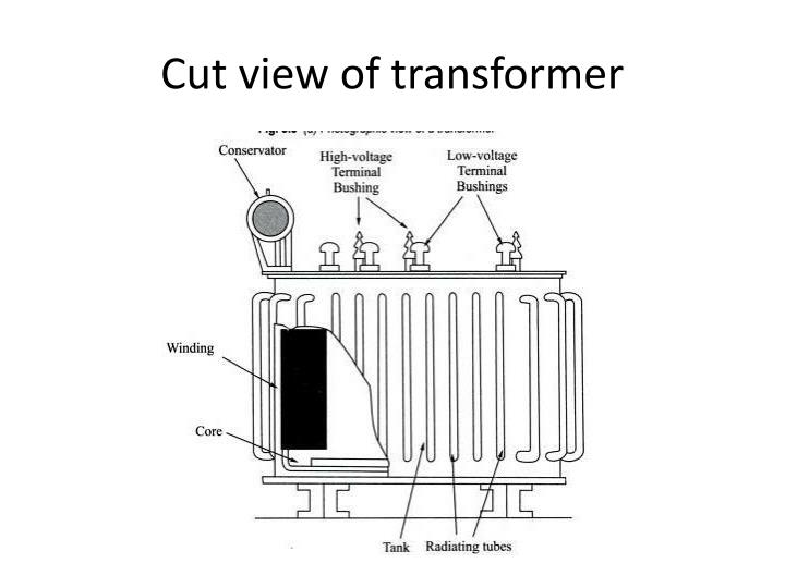 Cut view of transformer