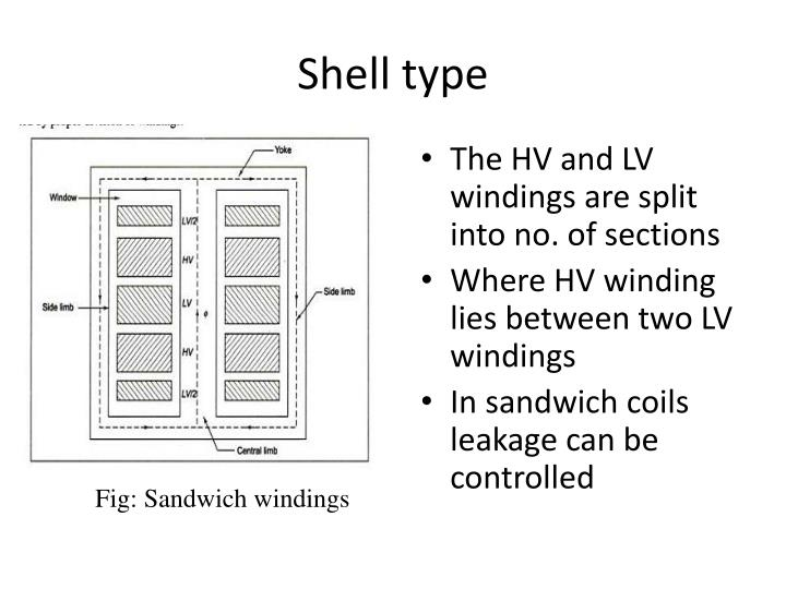 Shell type