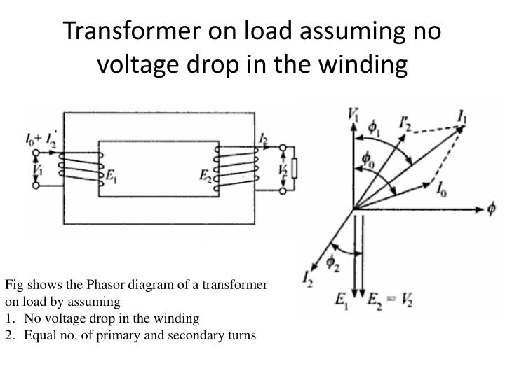 Transformer on load assuming no voltage drop in the winding