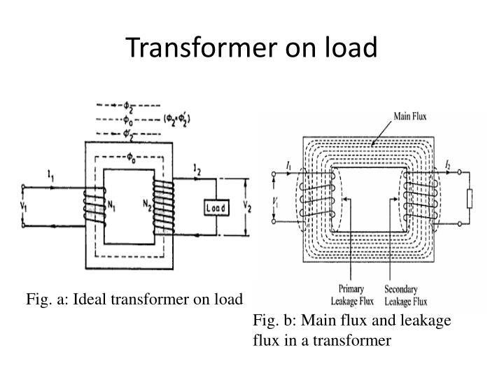 Transformer on load