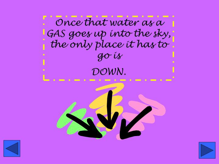 Once that water as a GAS goes up into the sky, the only place it has to go is
