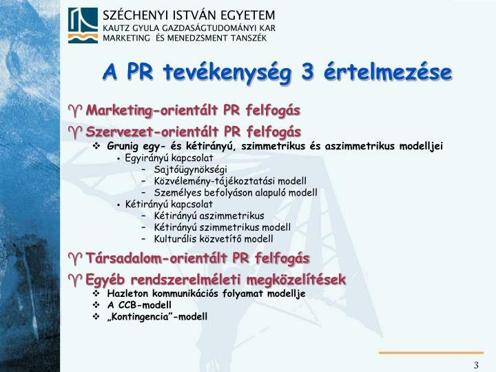 A PR tevékenység 3 értelmezése