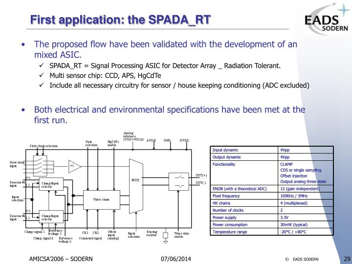 First application: the SPADA_RT
