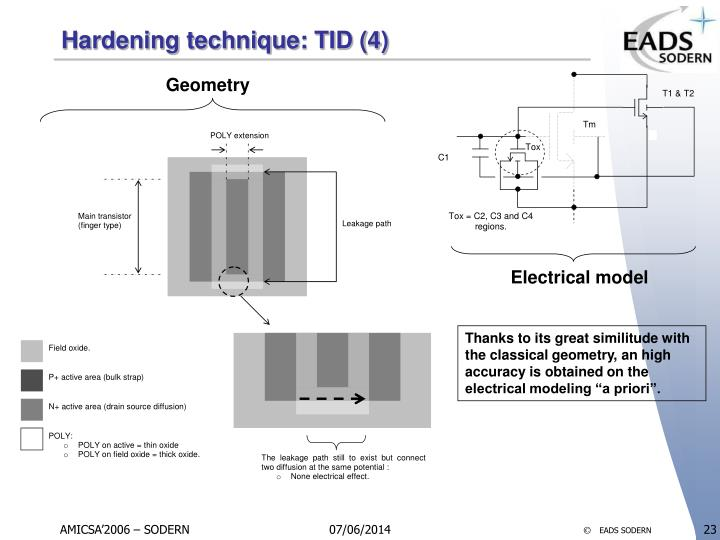 Hardening technique: TID (4)