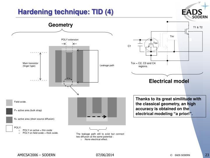 Hardening technique: TID (4)