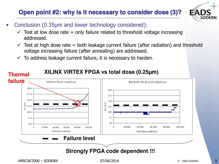Open point #2: why is it necessary to consider dose (3)?