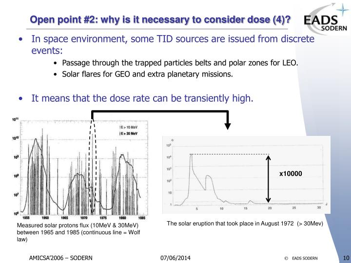 Open point #2: why is it necessary to consider dose (4)?