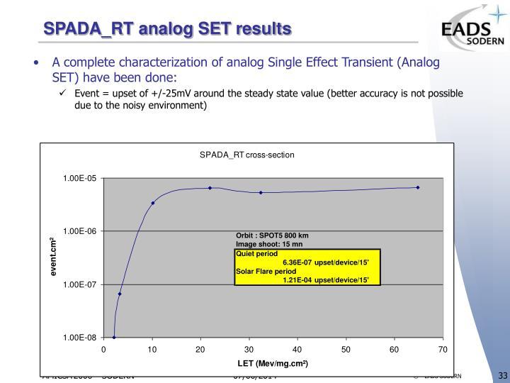 SPADA_RT analog SET results