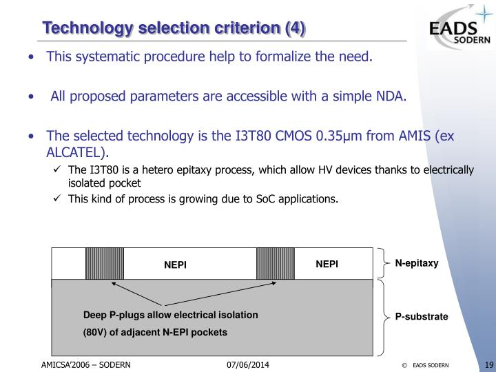 Technology selection criterion (4)