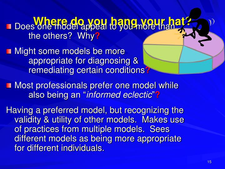 Where do you hang your hat?