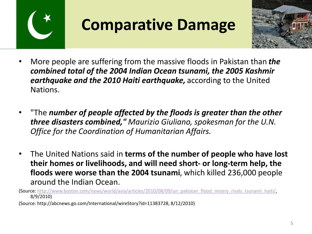 Comparative Damage