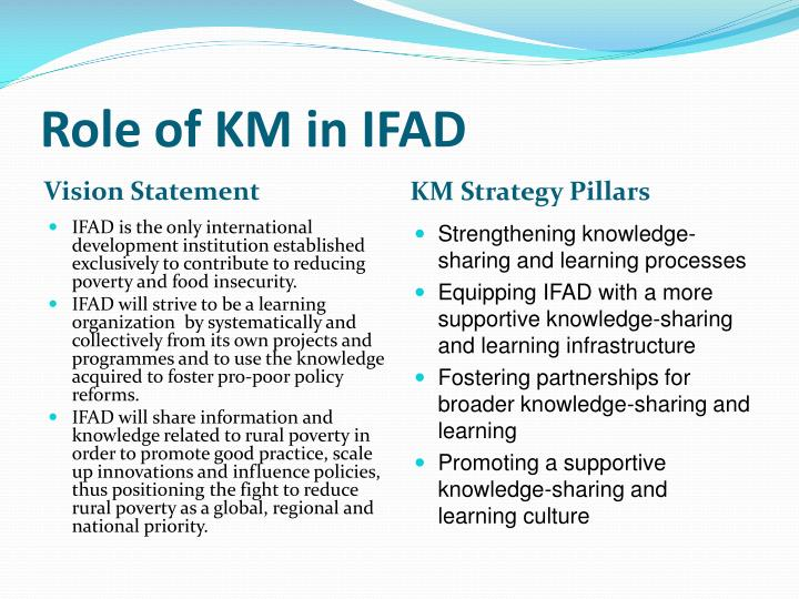 Role of KM in IFAD