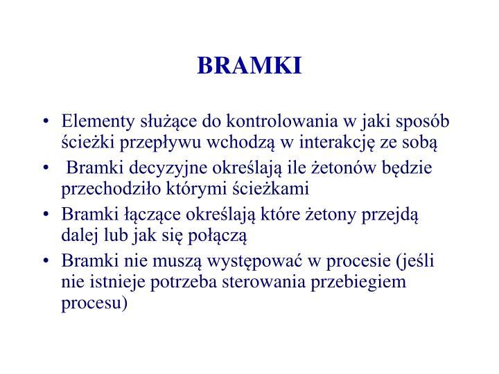 BRAMKI
