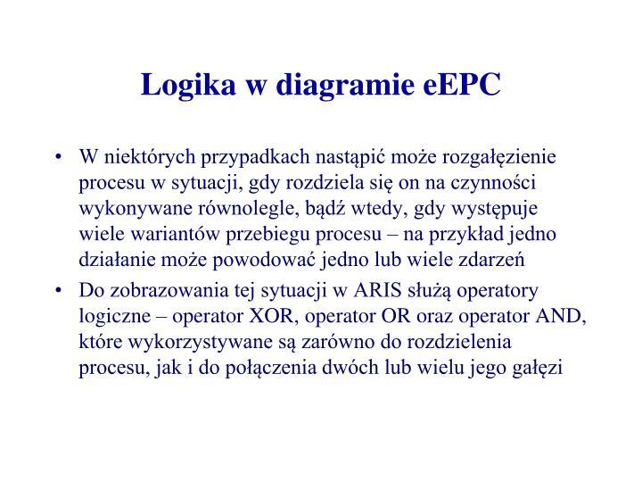 Logika w diagramie eEPC