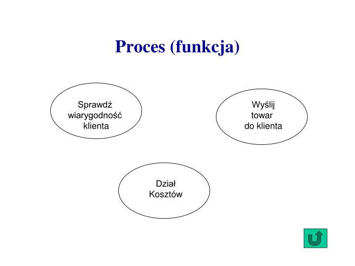 Proces (funkcja)