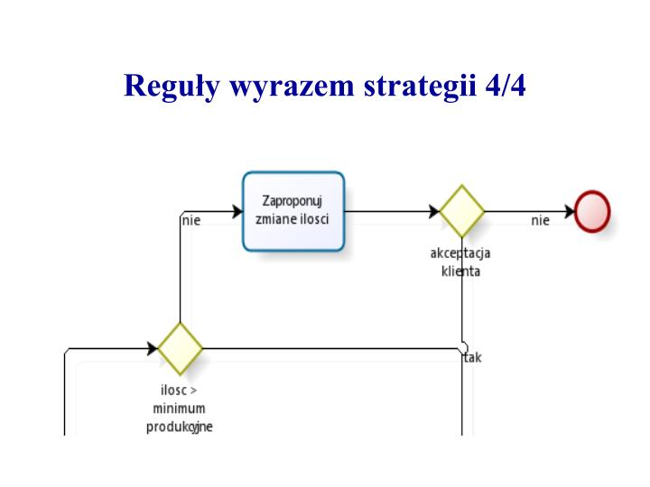 Reguły wyrazem strategii 4/4