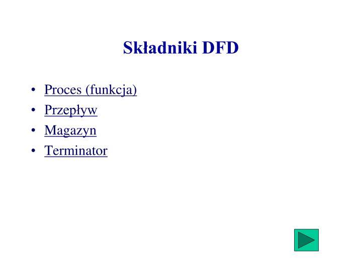 Składniki DFD