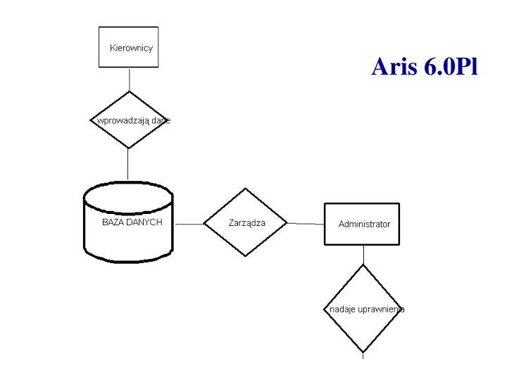 Aris 6.0Pl