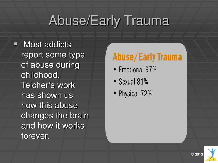 Abuse/Early Trauma