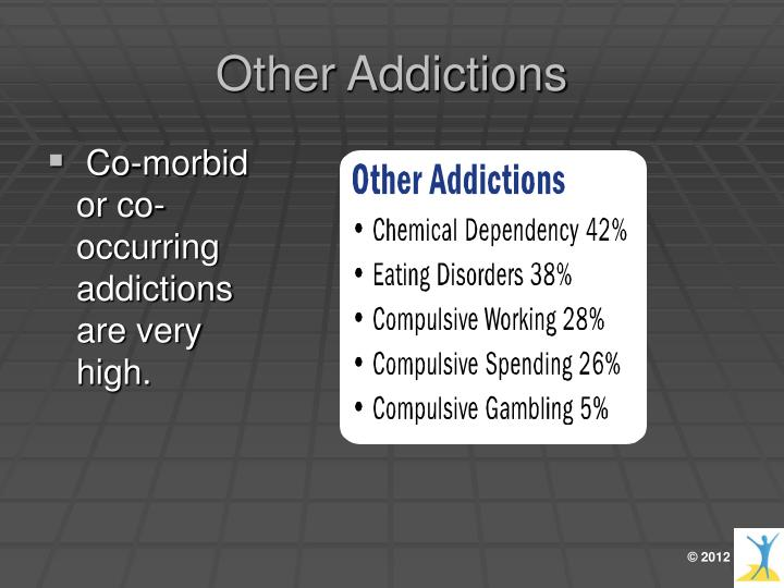 Other Addictions