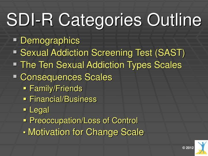 SDI-R Categories Outline