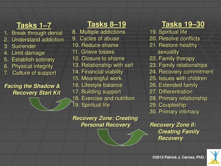 Tasks 1–7