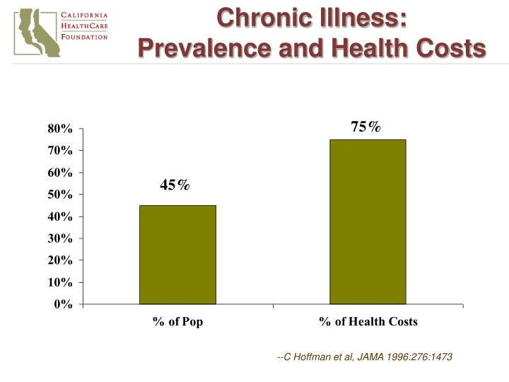Chronic illness prevalence and health costs