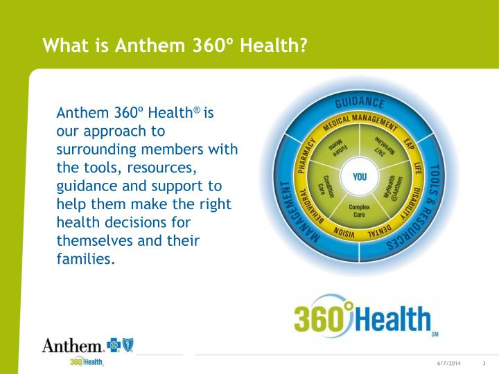 What is anthem 360 health