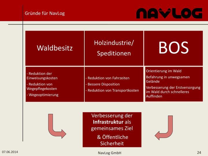 Gründe für NavLog