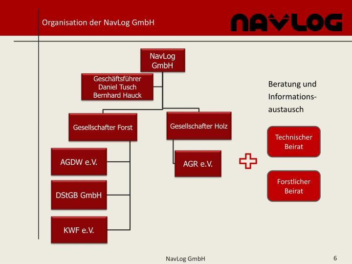 Organisation der NavLog GmbH