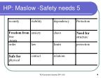 hp maslow safety needs 5
