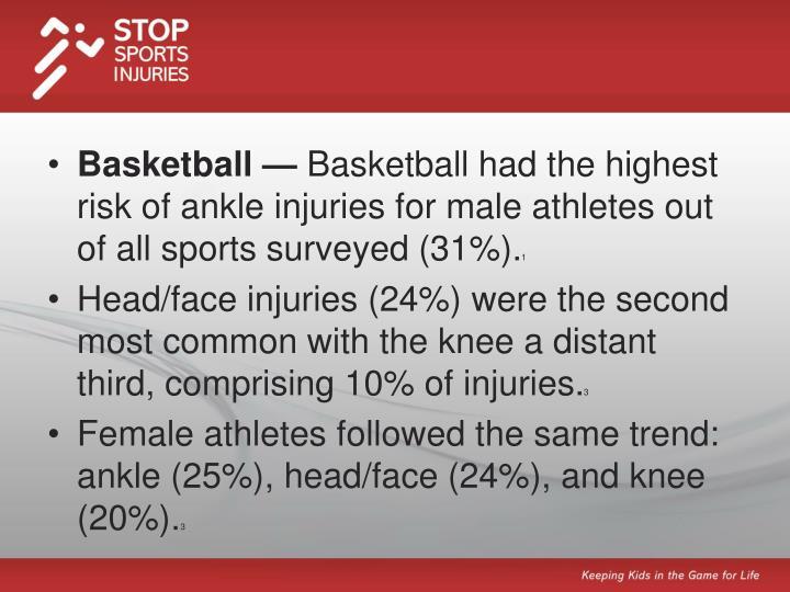 Basketball —