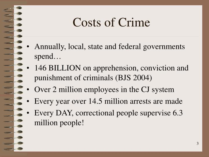 Costs of crime