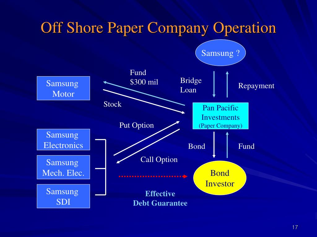 Off Shore Paper Company Operation