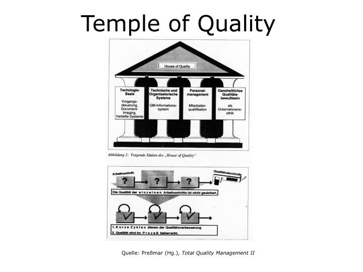 Temple of Quality