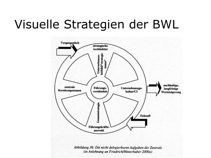 Visuelle strategien der bwl1