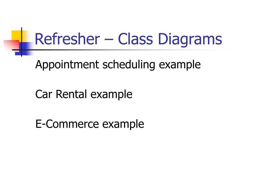 Refresher – Class Diagrams