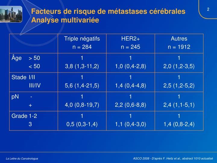 Facteurs de risque de métastases cérébrales