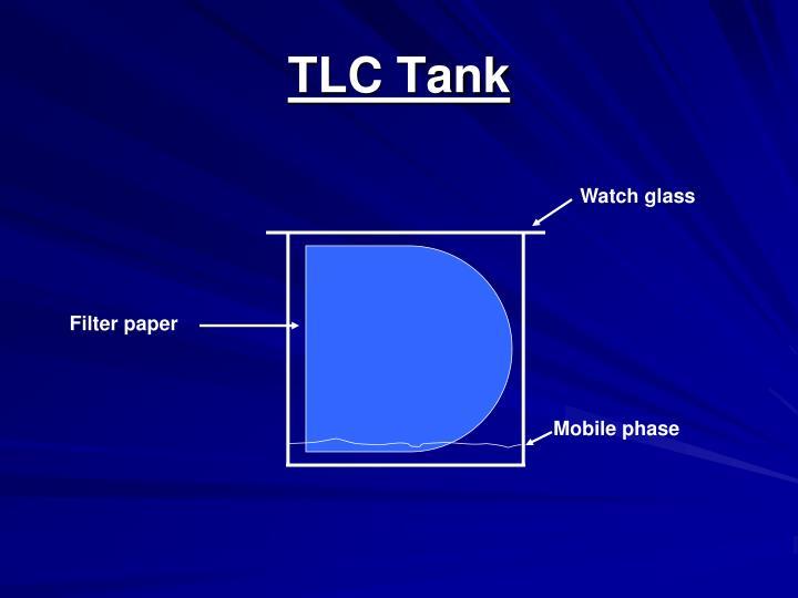 Tlc analysis of analgesic drugs essay