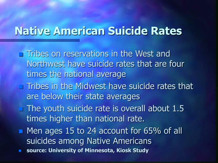 Native American Suicide Rates