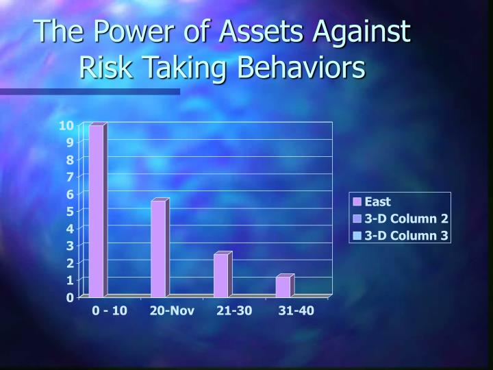 The Power of Assets Against Risk Taking Behaviors