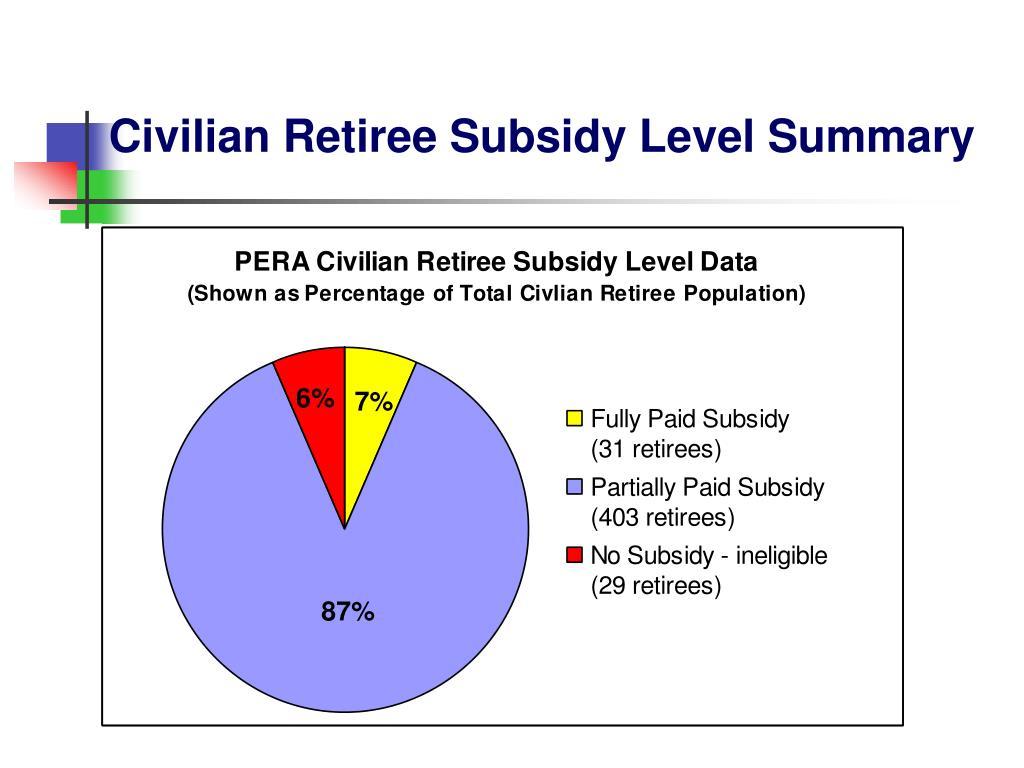 Civilian Retiree Subsidy Level Summary