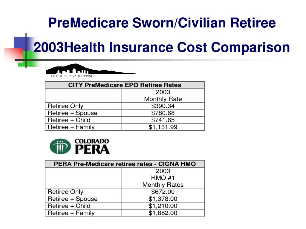 PreMedicare Sworn/Civilian Retiree