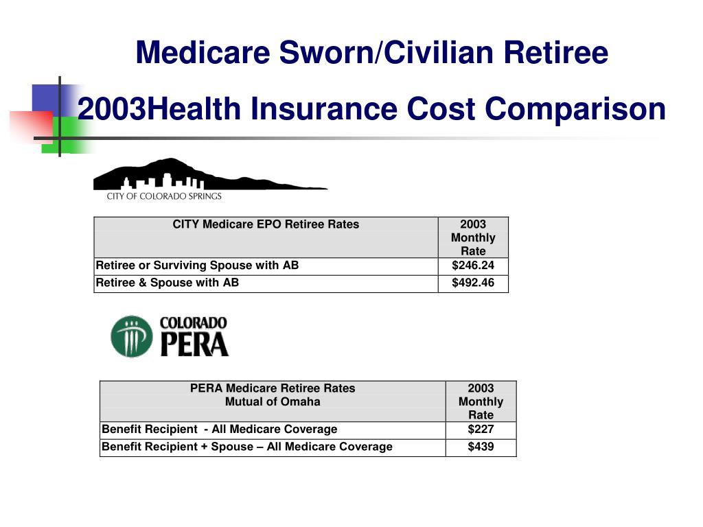 Medicare Sworn/Civilian Retiree